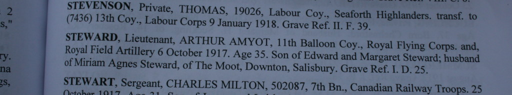 Entry in Duhallow ADS cemetery register